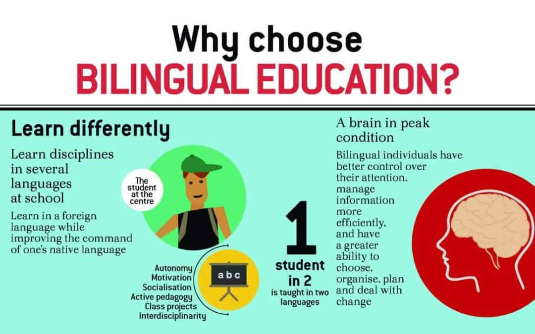 Wie erziehe ich mein Kind zweisprachig?